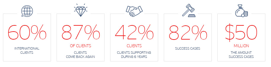 clients-eng