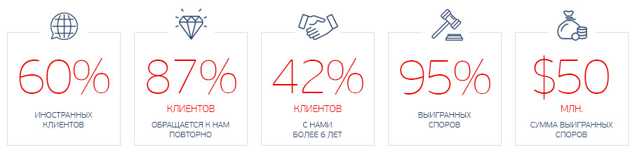 clients-ru
